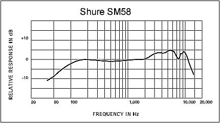 sm58.png