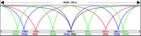 80hz modes