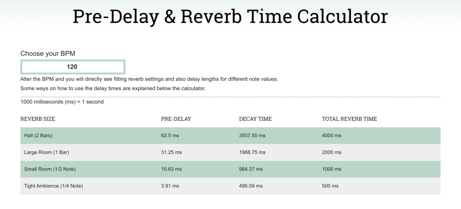 QuickTip – Pre-Delay Reverb Calculator